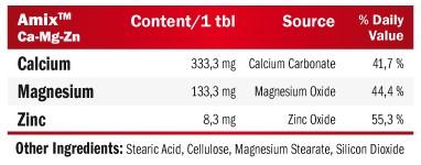 Ficha Técnica Calcium Magnesium Zinc