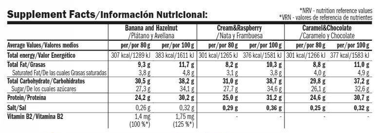Ficha Técnica twin pro protein bar